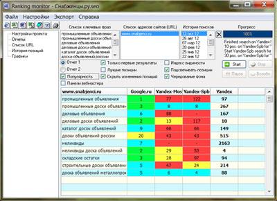 Семонитор - программа для определения позиций в поисковых системах