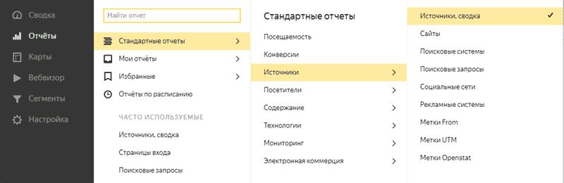отчет Источники, сводка в Яндекс.Метрике